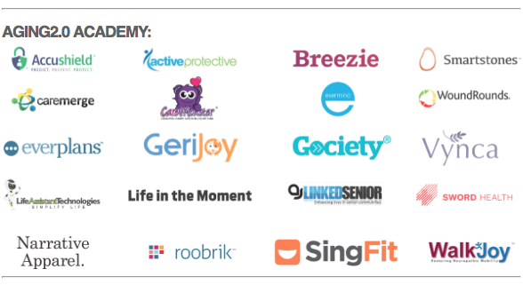 The start ups for Aging2.0 Academy