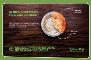 FoodShift-BART-pie-NRDC