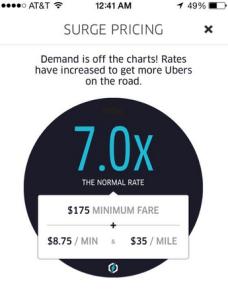 uber-surge-img