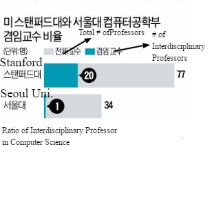 south korean brain drain and its potential impact on economy