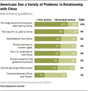 u-s-perceptions-of-china-report-03