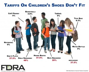 footwear-tariff-pic-impacting-childrens-shoes-1024x829