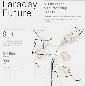 faraday-future-factory-overview